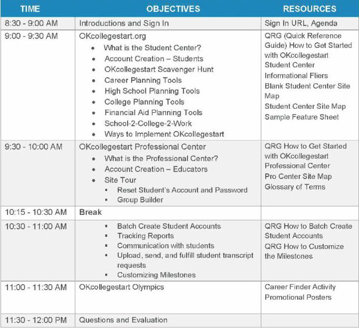 Snapshot of Workshops Agenda